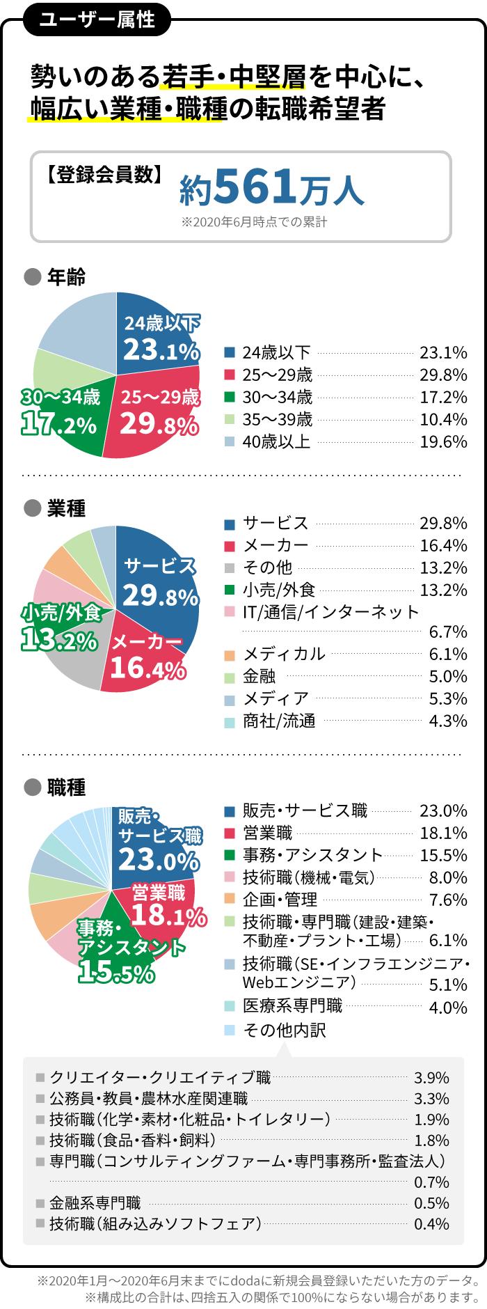 媒体データ
